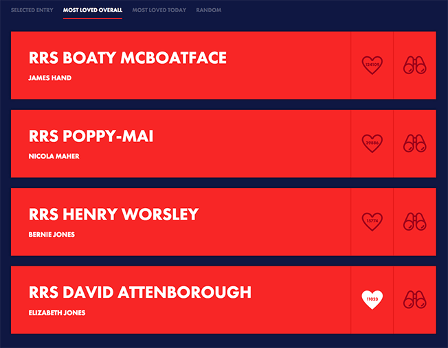 Boaty McBoatface list